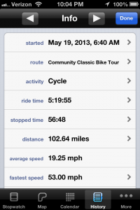 I'm a data geek and track all of my rides. Even the ones with the kids.